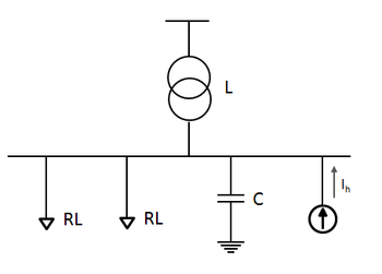 Typical parallel resonance circuit