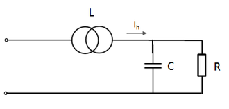 Typical series resonance circuit